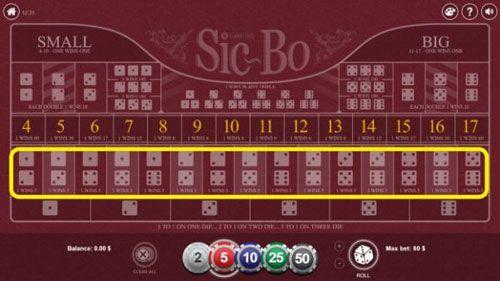 بازی Sic Bo: قوانین Sic Bo و بهترین نکات استراتژی